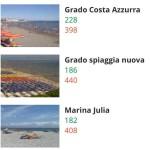 Friulani classifica spiagge migliori3